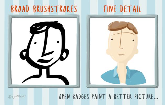 FIG. 1: Open Badges paint a better picture by @bryanMMathers (https://bryanmmathers.com/open-badges-paint-a-better-picture/) is licensed under CC-BY-ND